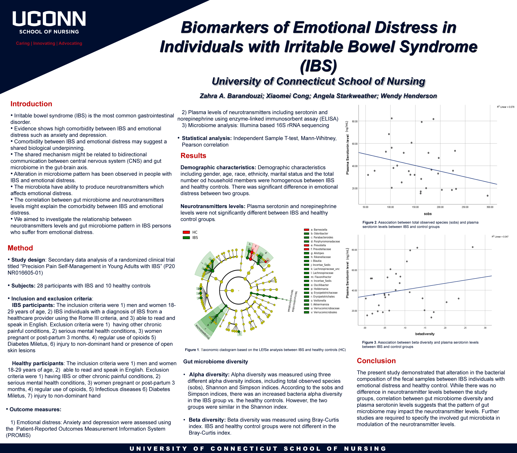 """Zahra Barandouzi Poster Presentation for """"Biomarkers of Emotional Distress in Individuals with Irritable Bowel Syndrome (IBS)"""""""